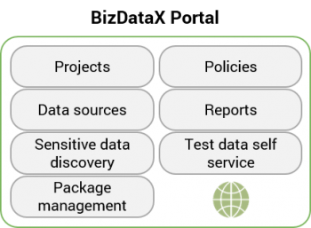 Manage your test projects using BizDataX Portal